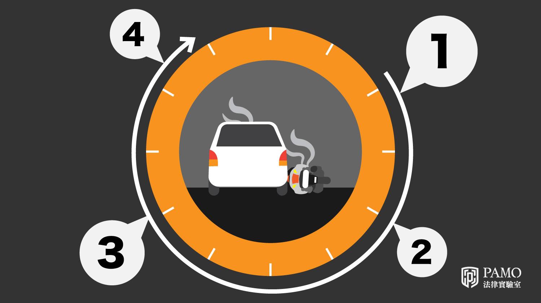 車禍調解流程怎麼走?怎麼進行?
